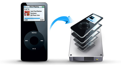 Backing up your iPod